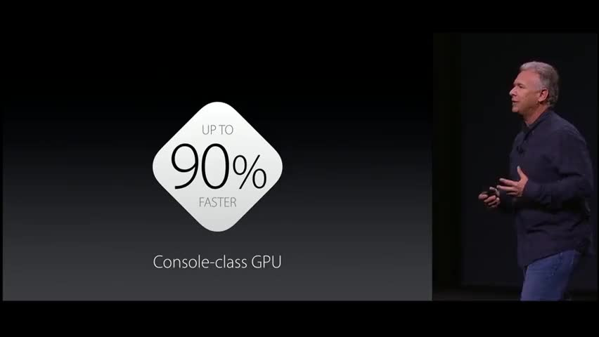 with your iphone with all this graphics before